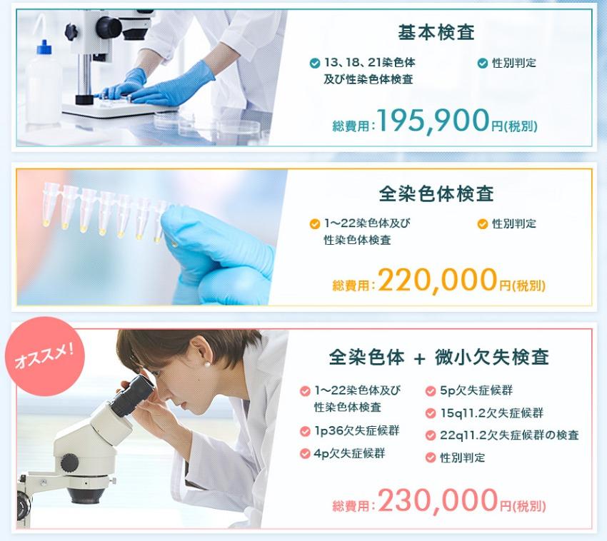八重洲セムクリニックNIPT新型出生前診断料金一覧